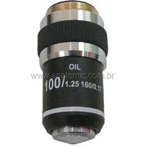 Objetiva 100x (retrátil, óleo)